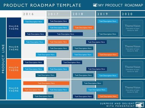 Agile Release Plan Template Five Phase Agile software Planning Timeline Roadmap