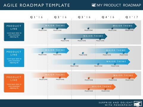 Agile Release Plan Template Five Phase Agile software Timeline Roadmap Powerpoint