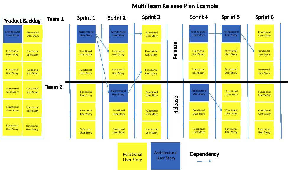 Agile Release Plan Template software Release Plan Template Beautiful Agile Release Plan