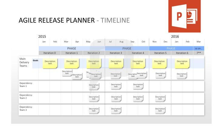 Agile Release Plan Template the Agile Release Planner for Your Powerpoint Presentation