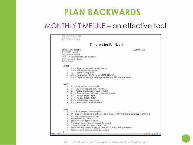 Apartment Marketing Plan Template event Marketing Plan Template Fresh Self Employed Business