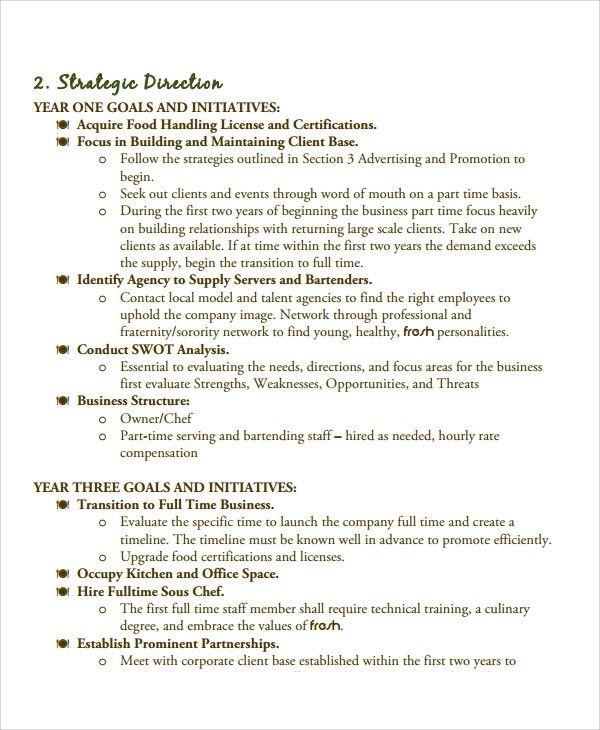 Artist Business Plan Template Catering Business Plan Template Inspirational Sample