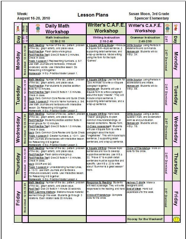 Avid Lesson Plan Template 90 Minute Lesson Plan Template Fresh Imagination Station