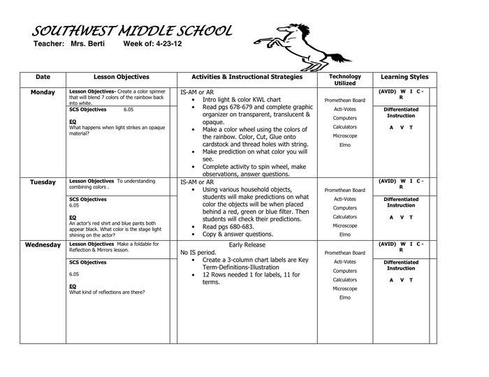 Avid Lesson Plan Template Avid Lesson Plan Template Inspirational Sample Lesson Plan