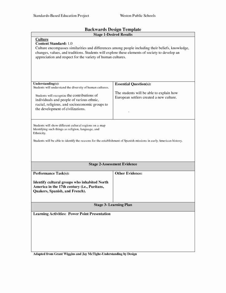 Backwards Design Lesson Plan Template Backwards Design Unit Plan Template Inspirational Backward