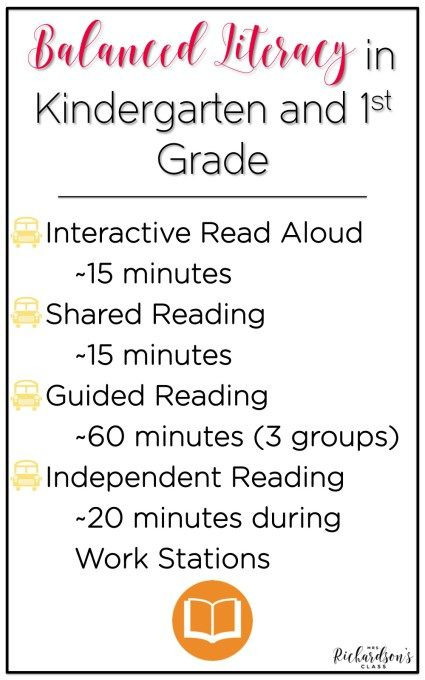 Balanced Literacy Lesson Plan Template Balanced Literacy In Kindergarten and First Grade Mrs
