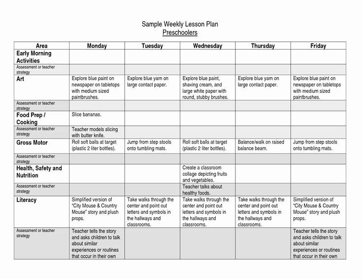 Balanced Literacy Lesson Plan Template Lesson Plan Template Preschool Fresh themes Units Preschool