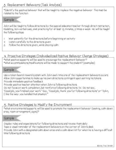 Behavior Intervention Plan Template Free Creating A Behavior Intervention Plan Bip