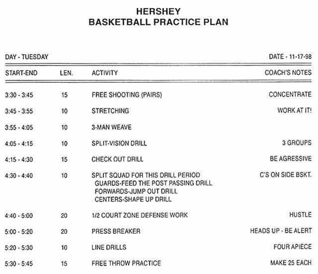 Blank Basketball Practice Plan Template Basketball Practice Schedule Template Inspirational High