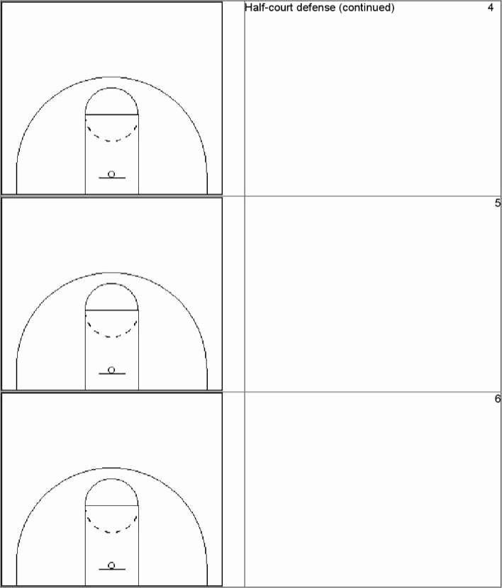 Blank Basketball Practice Plan Template Blank Basketball Practice Plan Template Elegant 28