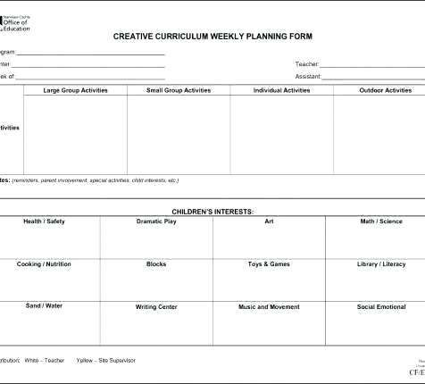 Blank toddler Lesson Plan Template Pin On Schedule