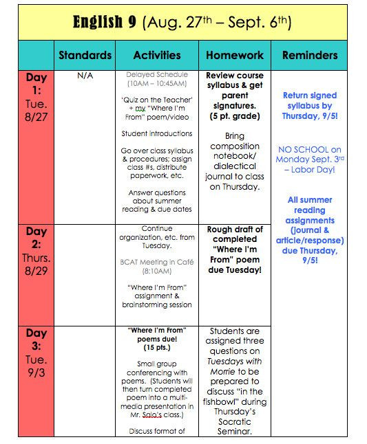Block Schedule Lesson Plan Template 90 Minute Lesson Plan Template Lovely E Myself and I