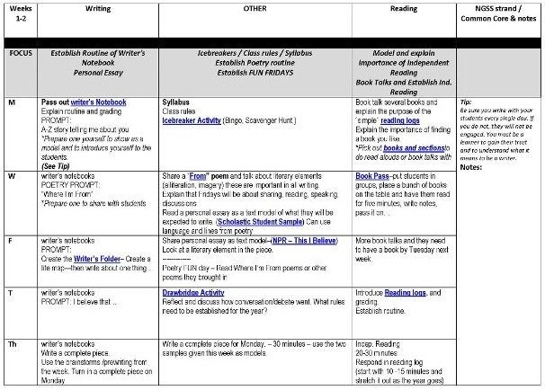 Block Schedule Lesson Plan Template Pin by Serena Gohar On for the Middle School Classroom