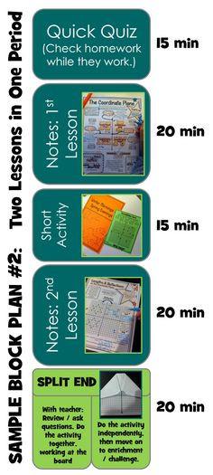 Block Scheduling Lesson Plan Template 7 Best Block Schedule Teaching Ideas