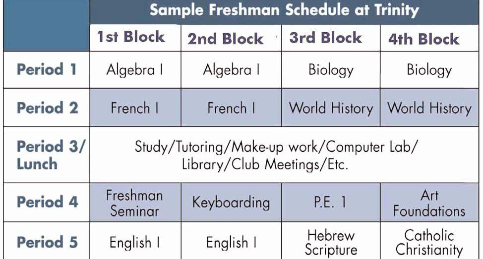 Block Scheduling Lesson Plan Template Block Scheduling Lesson Plan Template Lovely Trinity High