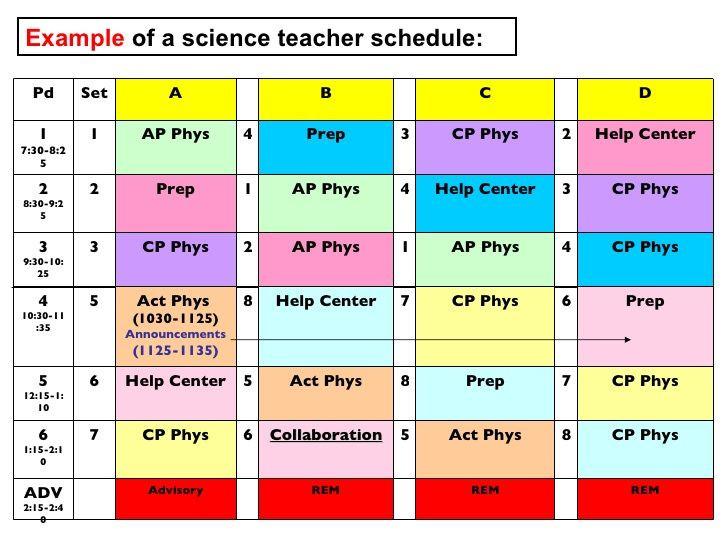 Block Scheduling Lesson Plan Template Harriton Hs Schedule Lesson Plan Template for Block Schedule