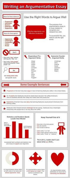 Bloom039s Taxonomy Lesson Plan Template 10 Best Case Study Tips Ideas