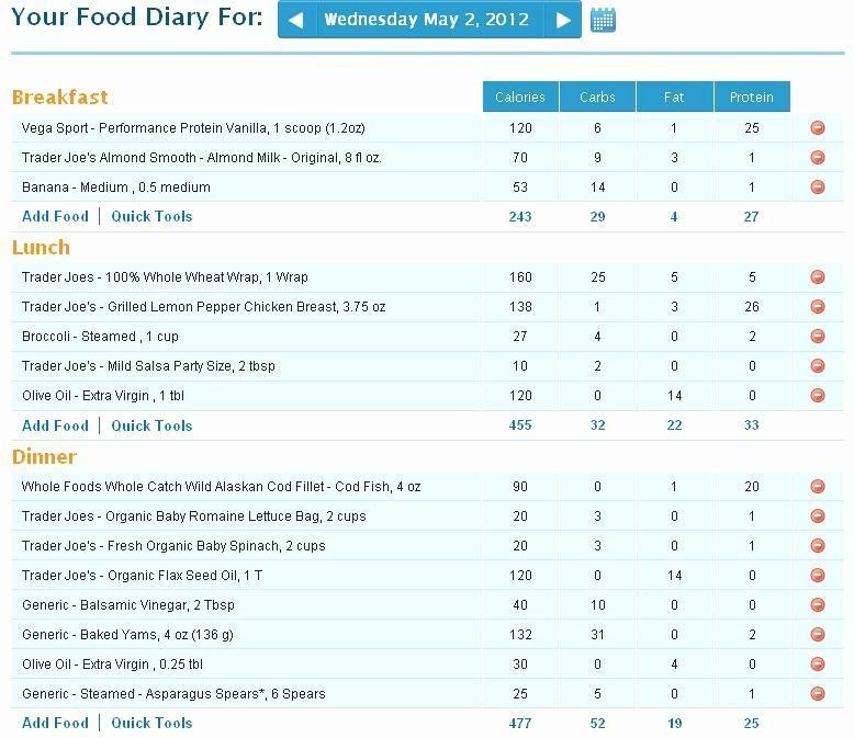 Bodybuilding Meal Planner Template Pin En Healthy Life