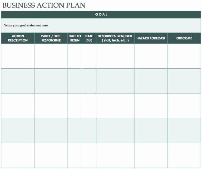 Business Action Plan Template Goal Action Plan Template Inspirational Nice Design Template