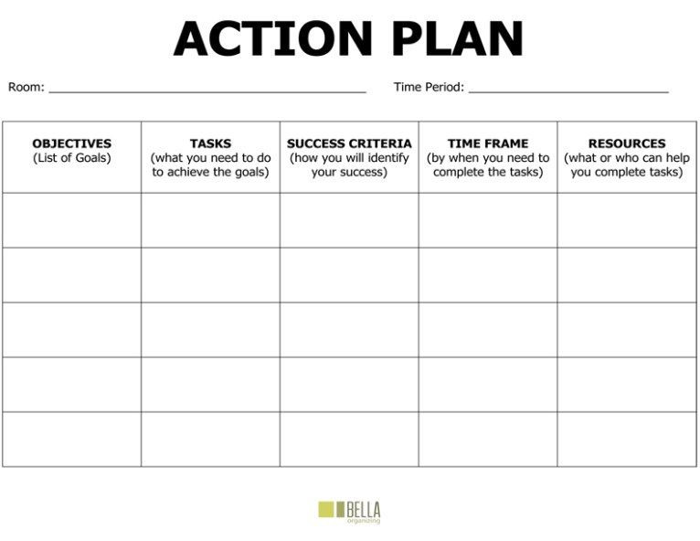 Business Action Plan Template Word Action Plan Templatec