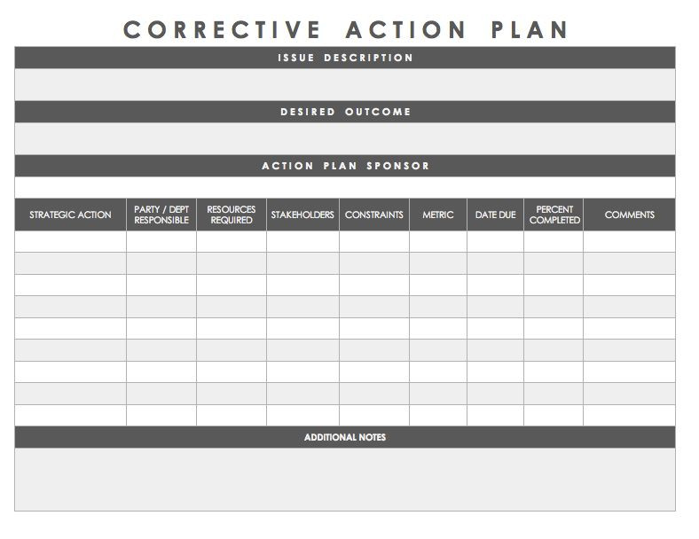 Business Action Plan Template Word Corrective Action Plan