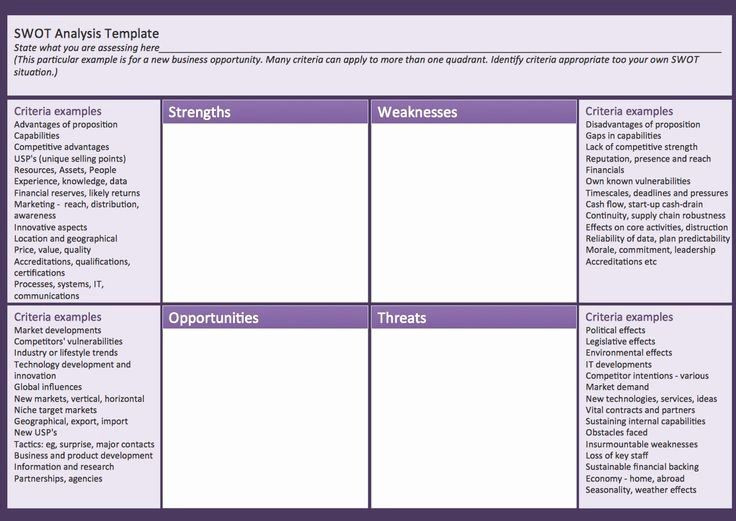 Business Analysis Plan Template Business Analysis Plan Template Best Swot Analysis Matrix