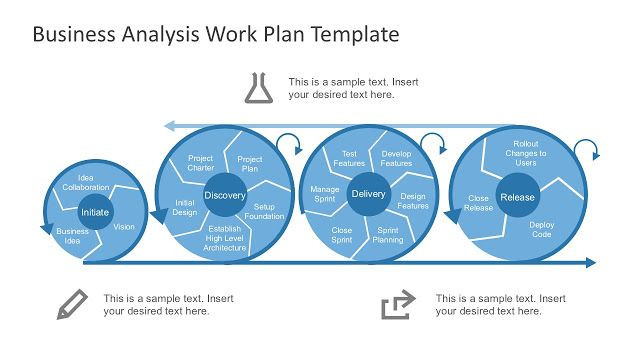 Business Analysis Plan Template Work Plan Template Examples