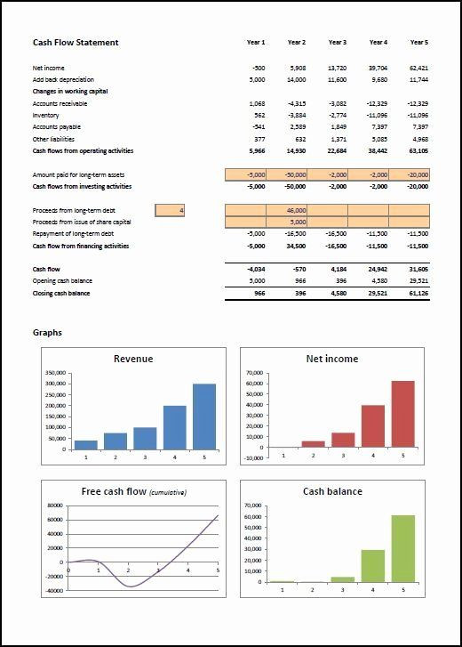 Business Plan Budget Template 5 Year Financial Plan Template Lovely Financial Projections