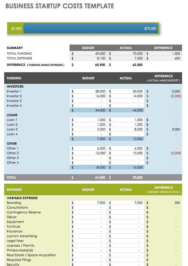 Business Plan Budget Template Business Startup Costs Calculator Templates
