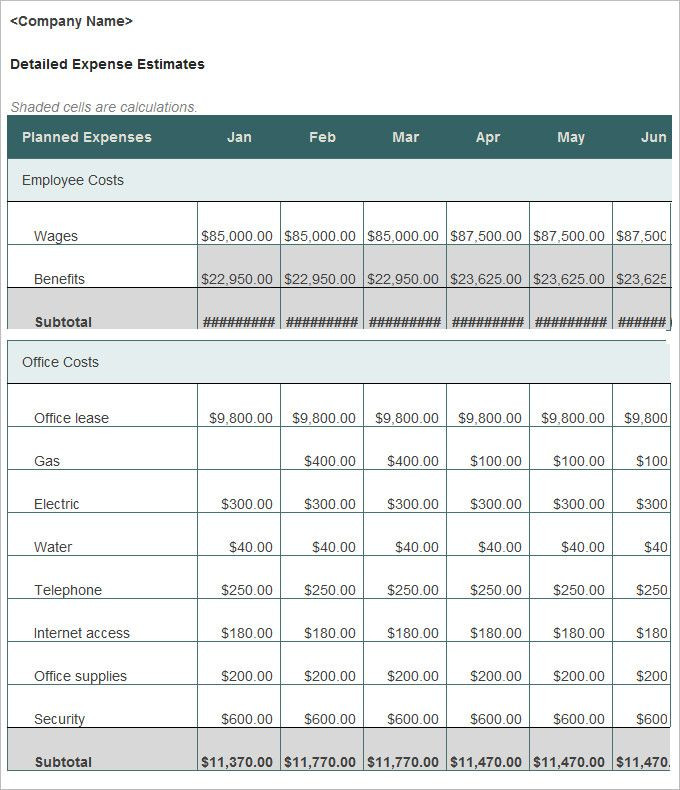 Business Plan Budget Template Marketing Bud Templates