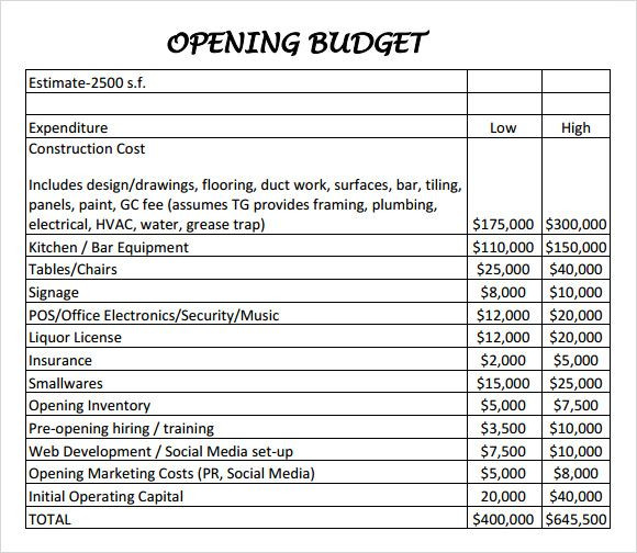 Business Plan Budget Template More Tips and Tricks for Growing Your Business at