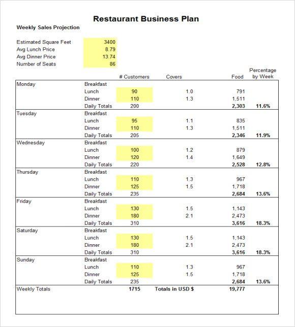 Business Plan Budget Template Restaurant Business Plan Bud Restaurant Bud Template