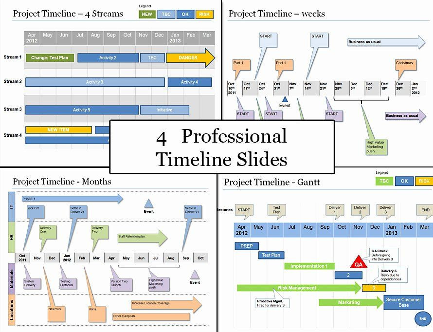 Business Plan Timeline Template Business Plan Timeline Template Fresh Powerpoint Project