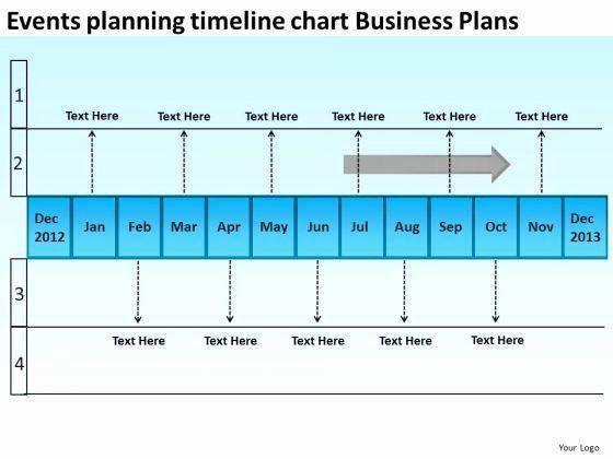 Business Plan Timeline Template Business Plan Timeline Template Luxury Indianapolis Business