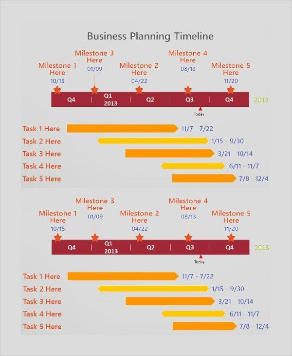 Business Plan Timeline Template Business Plan Timeline Template New 8 Sample Powerpoint