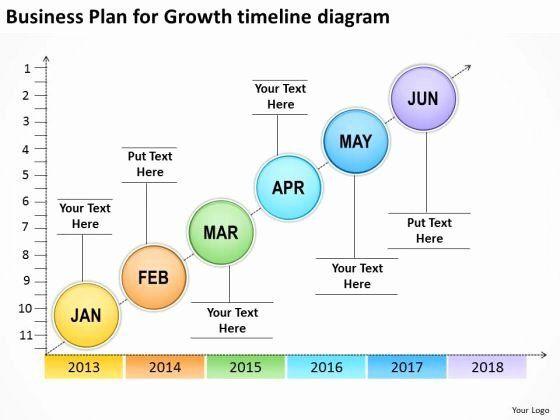 Business Plan Timeline Template Expansion Plan Template Unique Business Plan Timeline