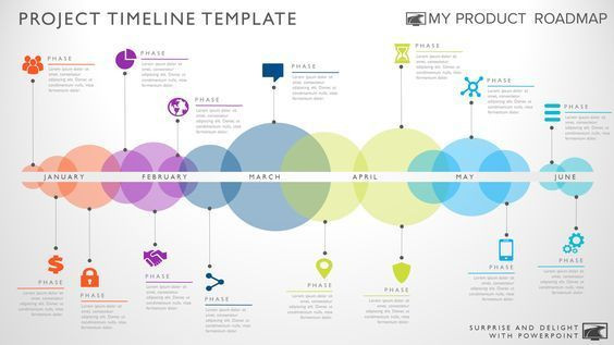 Business Plan Timeline Template Fifteen Phase Creative Timeline Slide Timeline Template