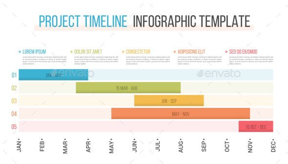 Business Plan Timeline Template Project Timeline In 2020