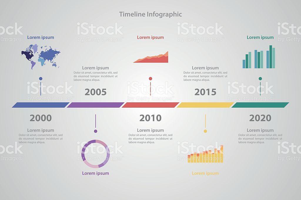 Business Plan Timeline Template Startup Business Plan Sample