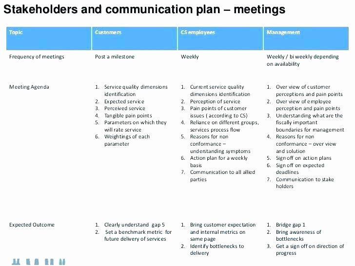 Business Process Improvement Plan Template Quality Improvement Plan Template Healthcare New Performance