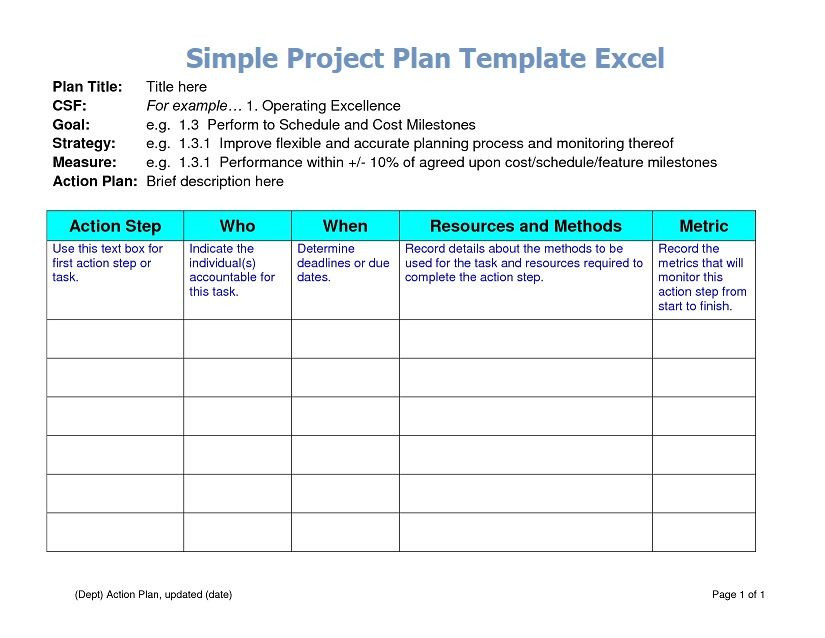 Business Process Improvement Plan Template Simple Project Plan Template Excel