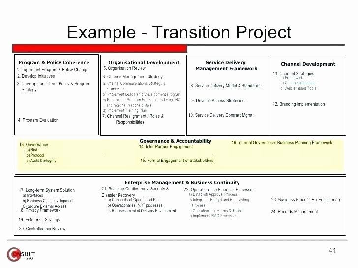 Business Transition Plan Template Business Transition Plan Template Lovely Download Job