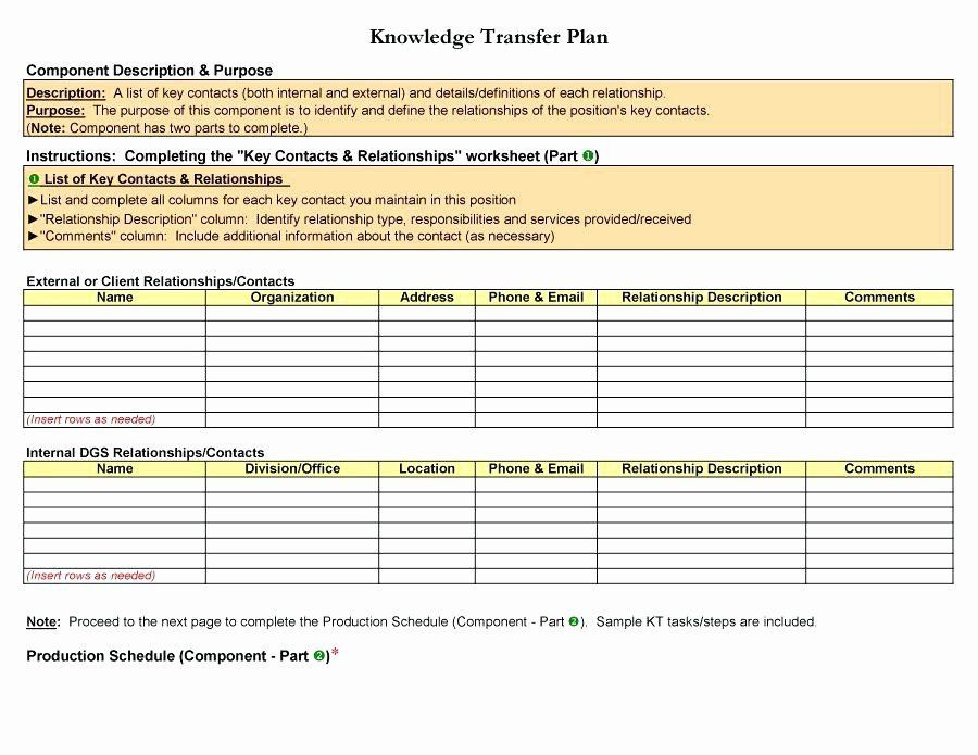 Business Transition Plan Template Employee Transition Plan Template New Transition Plan