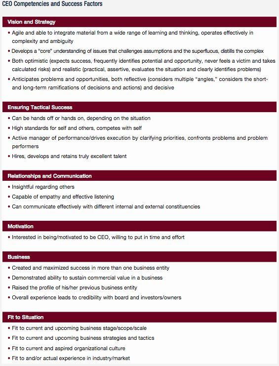 Business Transition Plan Template Job Transition Plan Template Lovely Transition Plan Template