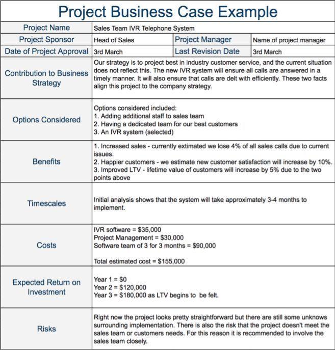 Case Management Plan Template Expert Program Management In 2020