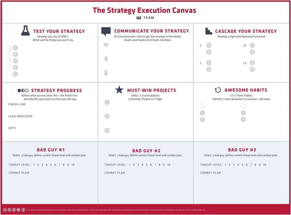 Change Management Plan Template Excel Change Management Plan Template Change Management Bad Guys