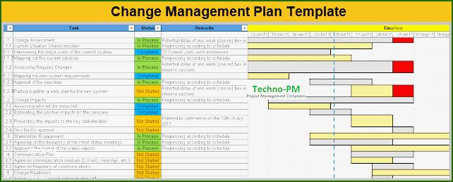 Change Management Plan Template Excel First Rate Change Management Plan Template that Prove Your
