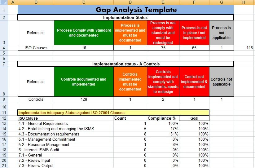 Change Management Plan Template Excel Pin On Excel