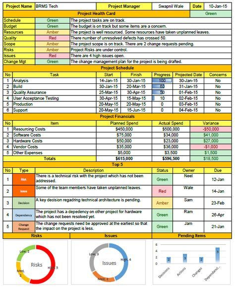 Change Management Plan Template Excel Weekly Status Report format Excel