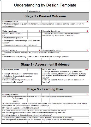 Charlotte Danielson Lesson Plan Template 10 Lesson Plan Templates Ideas